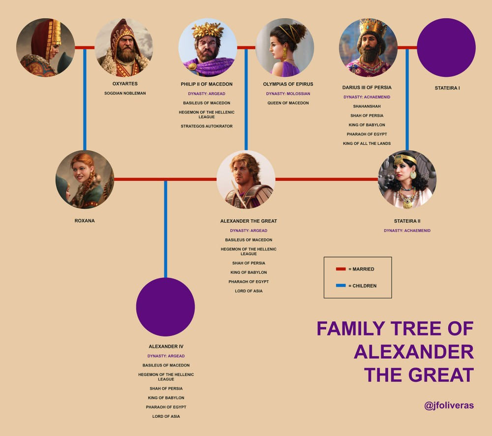 Family tree of Alexander the Great.jpg