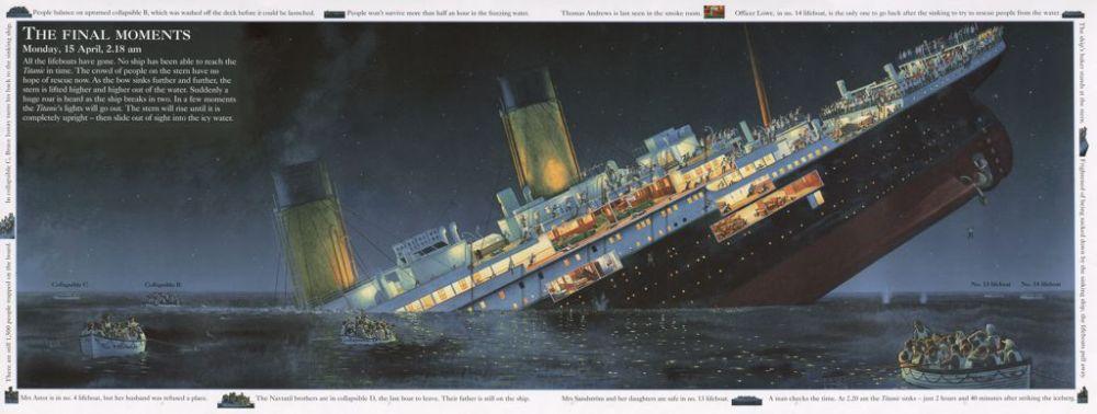 1912. Titanic sinking.jpg