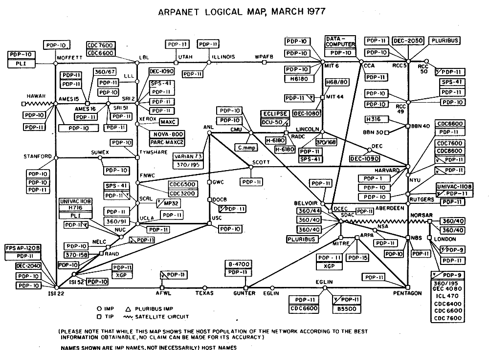 1977. ARPANet logical map, march.png