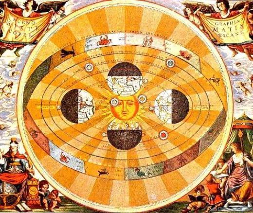 1543. Heliocentric («De Revolutionibus coelestium orbium»)