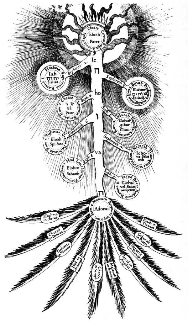 Tree_of_Life_Fludd